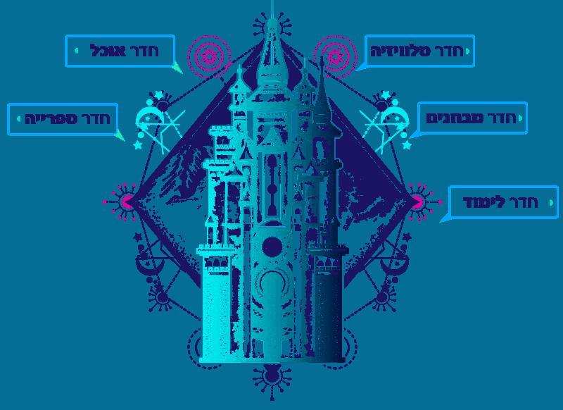 חדרי בית הקוסם